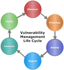 Vulnerability-Assessment-Services